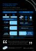 UK_ED013_Usability_Study_Infographic.pdf