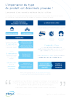 Infographic_usability_BE_FR.pdf