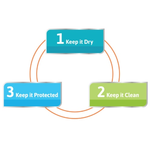 TENA Three Step Process to Protect Fragile Intimate Skin