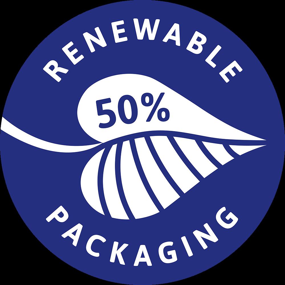 TENA förnybara förpackningar