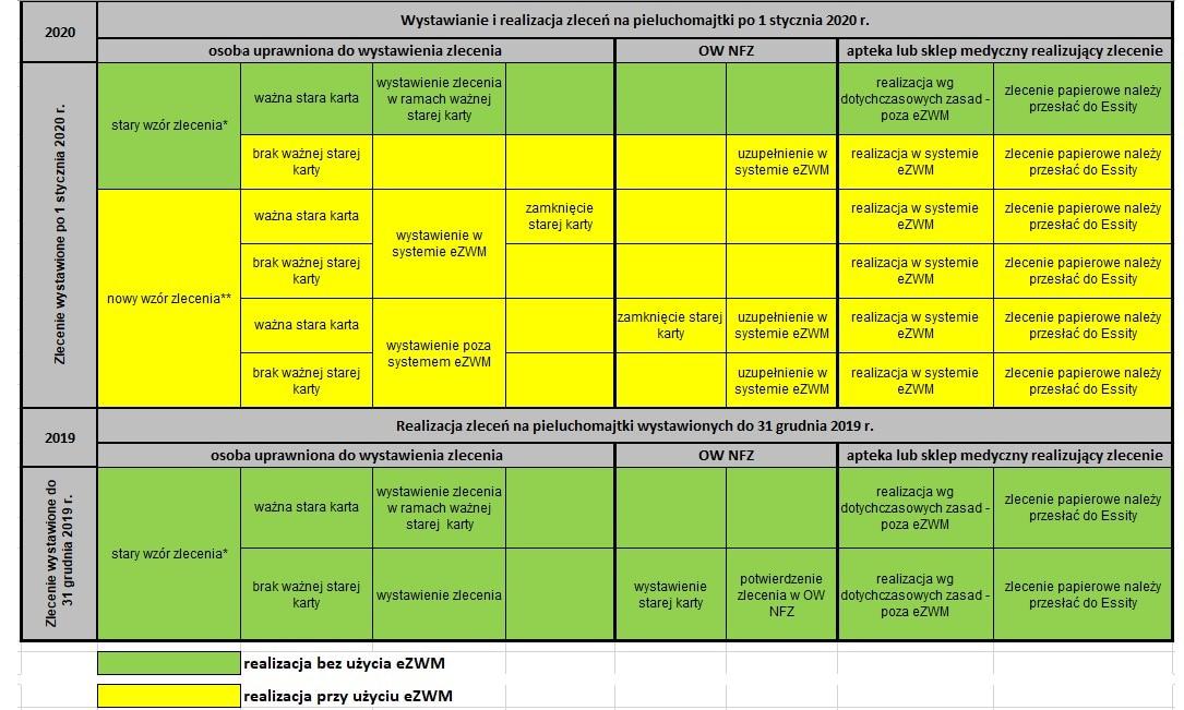 tabelka realizacji zleceń 01.01.2020.jpg