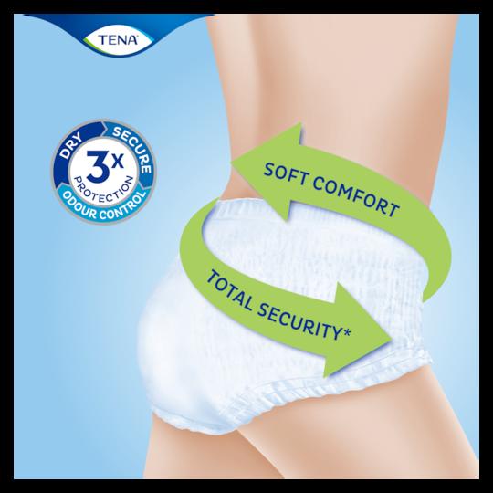 TENA Pants, roupa interior para incontinência suave e confortável, com uma excelente absorção e proteção antifugas para uma segurança total