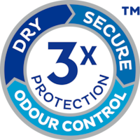 TENA Lady with Triple Protection from leaks, odour and moisture