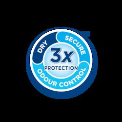 الحماية الثلاثية من تينا ضد التسرب والرائحة والرطوبة