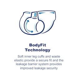 Image of TENA Complete +Care BodyFit Technology™ Illustration - TENA Professional