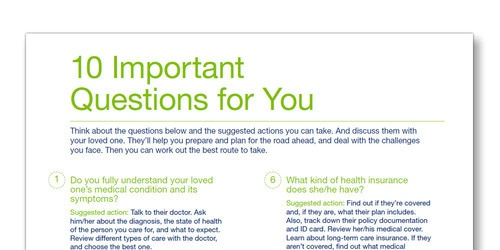 Snap shot of the TENA Family Carer 10 Important questions template