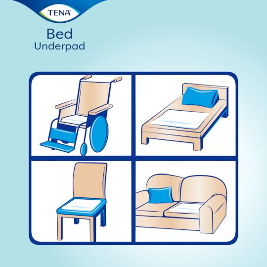 TENA-onderleggers gebruiksaanwijzing