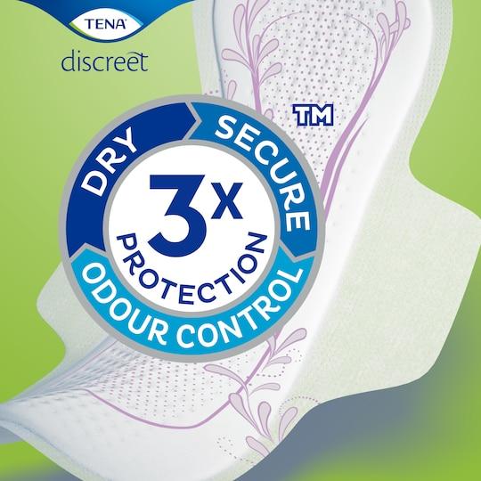 TENA Discreet ger trippelt skydd mot läckage, lukt och fukt