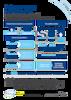TENA-Usability-infographic.pdf