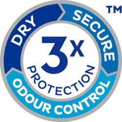 TENA ProSkin with Triple protection for dryness, softness and urine leakage protection to maintain natural skin health