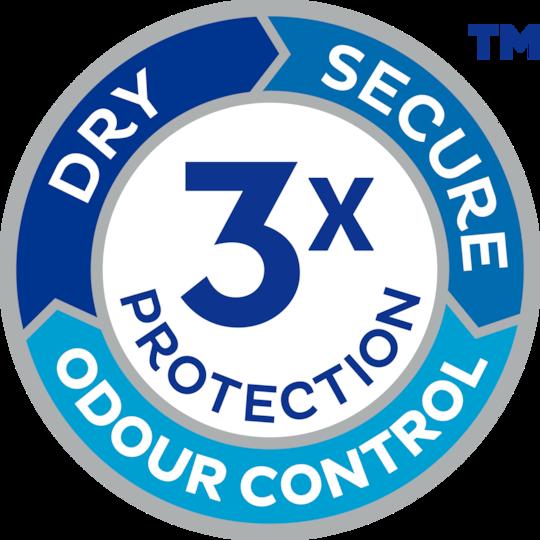 TENA Pants | Cuecas para incontinência com tripla proteção para uma sensação de secura, suavidade e proteção contra perdas de urina