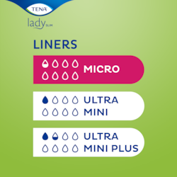 Lady Slim incontinence lines range overview