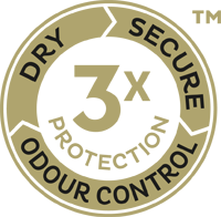 TENA Silhouette inkontinensundertøy med trippel beskyttelse mot urinlekkasje, lukt og fuktighet