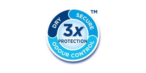 TENA 3x zaštita