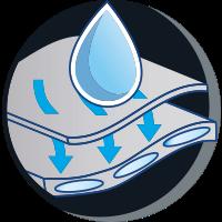 TENA Men posilnená spoľahlivá absorpčná zóna, ktorá účinne uzatváramoč vo vnútri