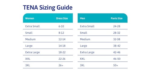 TENA Sizing Guide