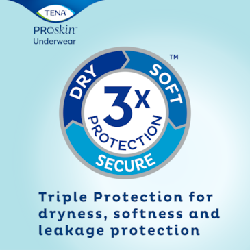 ProSkin Underwear with Triple protection for dryness, softness and leakage security
