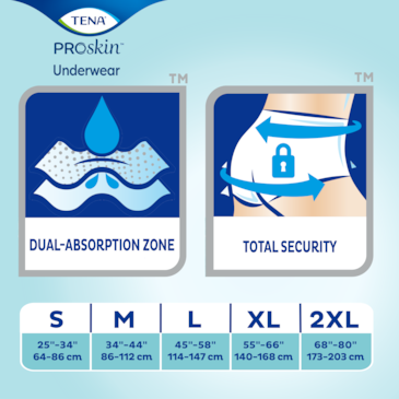 Incontinence Underwear with different sizes