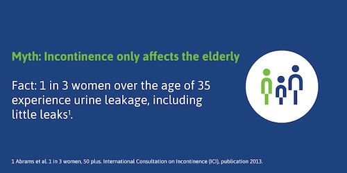 pdf download understanding continence care 10 facts