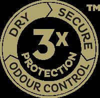 TENA Silhouette med trippelt skydd mot urinläckage, oönskad lukt och fukt