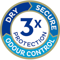 Dry and secure with odour control