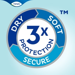 TENA ProSkin stay dry, soft and secure