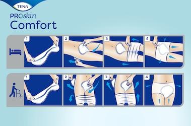 Det bästa sättet att ta på inkontinensskyddet TENA ProSkin Comfort är i stående eller liggande läge