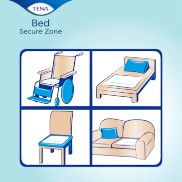 How to use TENA Bed Secure Zone