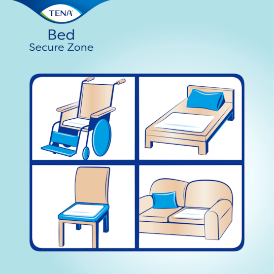 Zo gebruikt u TENA Bed Secure Zone
