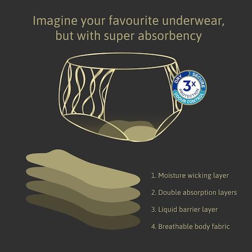 A roupa interior lavável para incontinência da TENA absorve as perdas, combate o odor e mantém-na seca