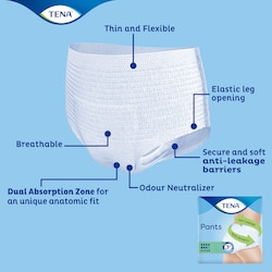 TENA Pants Super with advanced technology for comfort, dryness & leakage security