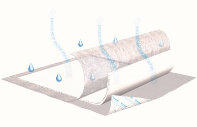 TENA InstaDri Air Securepad Incontinence bed protection