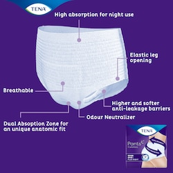 TENA Pants Plus Night με προηγμένη τεχνολογία για άνεση, στεγνότητα και ασφάλεια κατά των διαρροών
