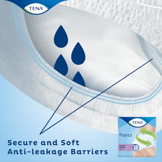 El protector TENA Pants Maxi para la incontinencia incluye suaves barreras en la abertura de la pierna que protegen frente a las pérdidas