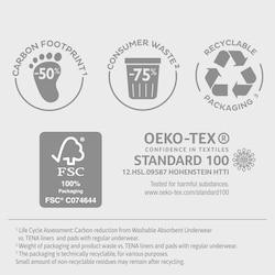 Die waschbare TENA Unterwäsche reduziert Abfall und den CO2-Fußabdruck – so setzen wir ein starkes Zeichen zum Wohl unseres Planeten