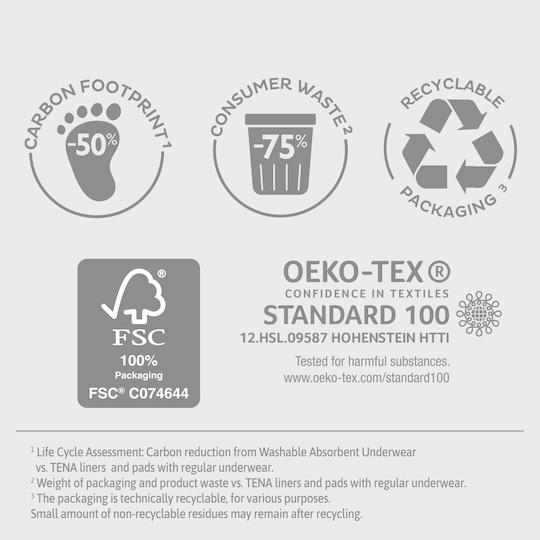 TENA Washable incontinence underwear reduce carbon footprint and waste for a better tomorrow
