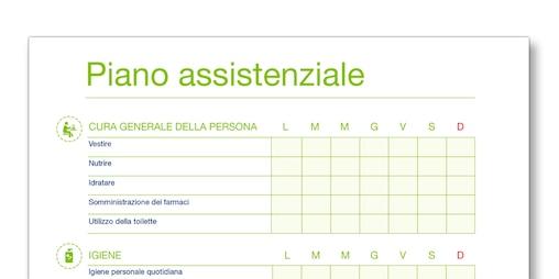Immagine del modello del programma di cura creato da TENA per i familiari assistenti