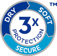 With Triple Protection for dryness, softness and leakage security
