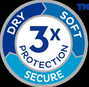 TENA-ProSkin-Triple-Protection-icon.psd