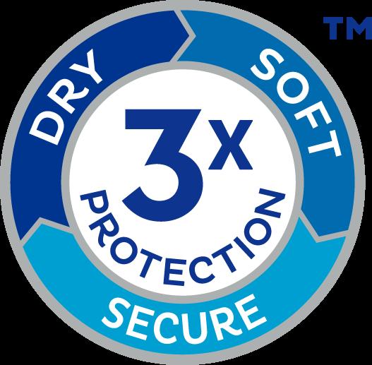 https://tena-images.essity.com/images-c5/908/204908/optimized-AzurePNG2K/tena-proskin-triple-protection-icon.png?w=60&h=60&imPolicy=dynamic?w=178&h=100&imPolicy=dynamic