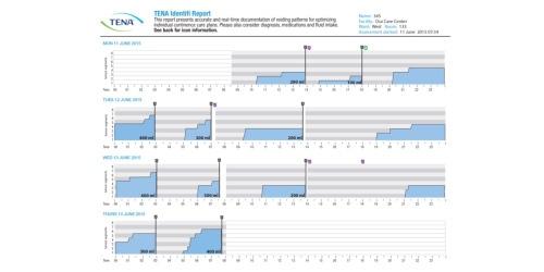 Skapa rapport i webbportalen