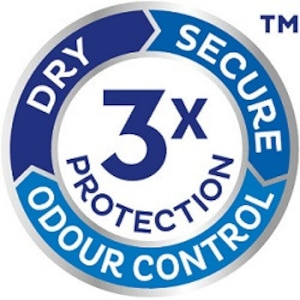 Dry, secure and odour control protection