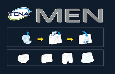 Como utilizar e eliminar os pensos para incontinência masculinos TENA Men