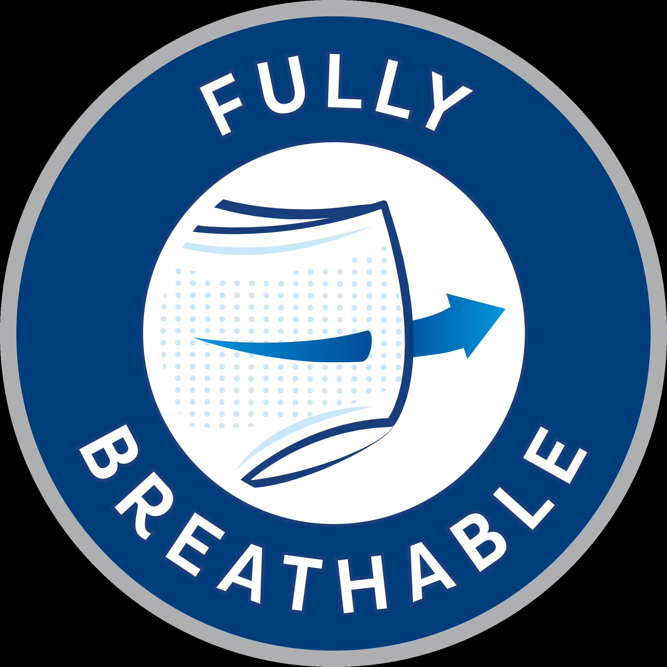 Helt andningsbart ytmaterial låter luften cirkulera