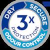 Drievoudige bescherming voor een droog gevoel, tegen doorlekken en ongewenste geurtjes